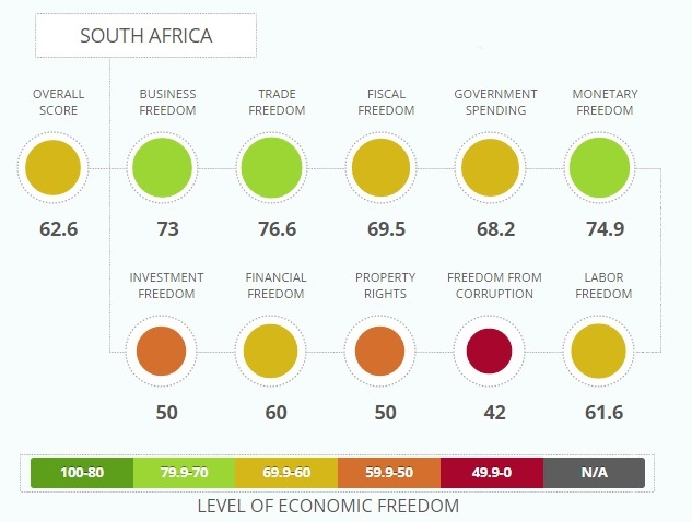 Economic Freedom in South Africa map